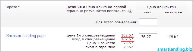 как удешевить цену клика в Яндекс Директ