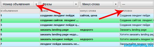 яндекс директ коммандер