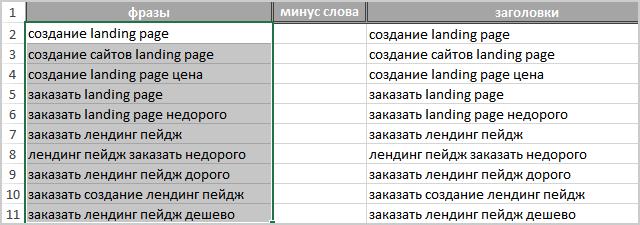 Яндекс директ работа через excele