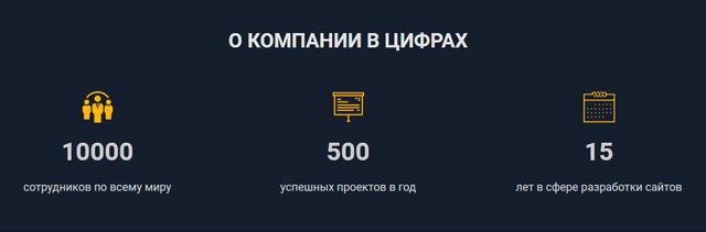Анимация чисел на сайте